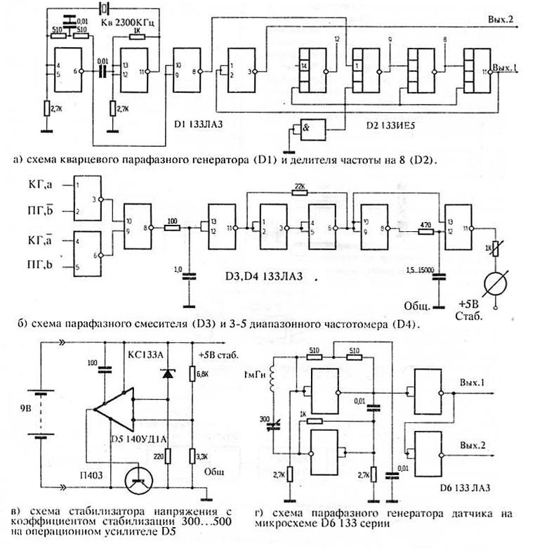 Блок-схемы хрональных